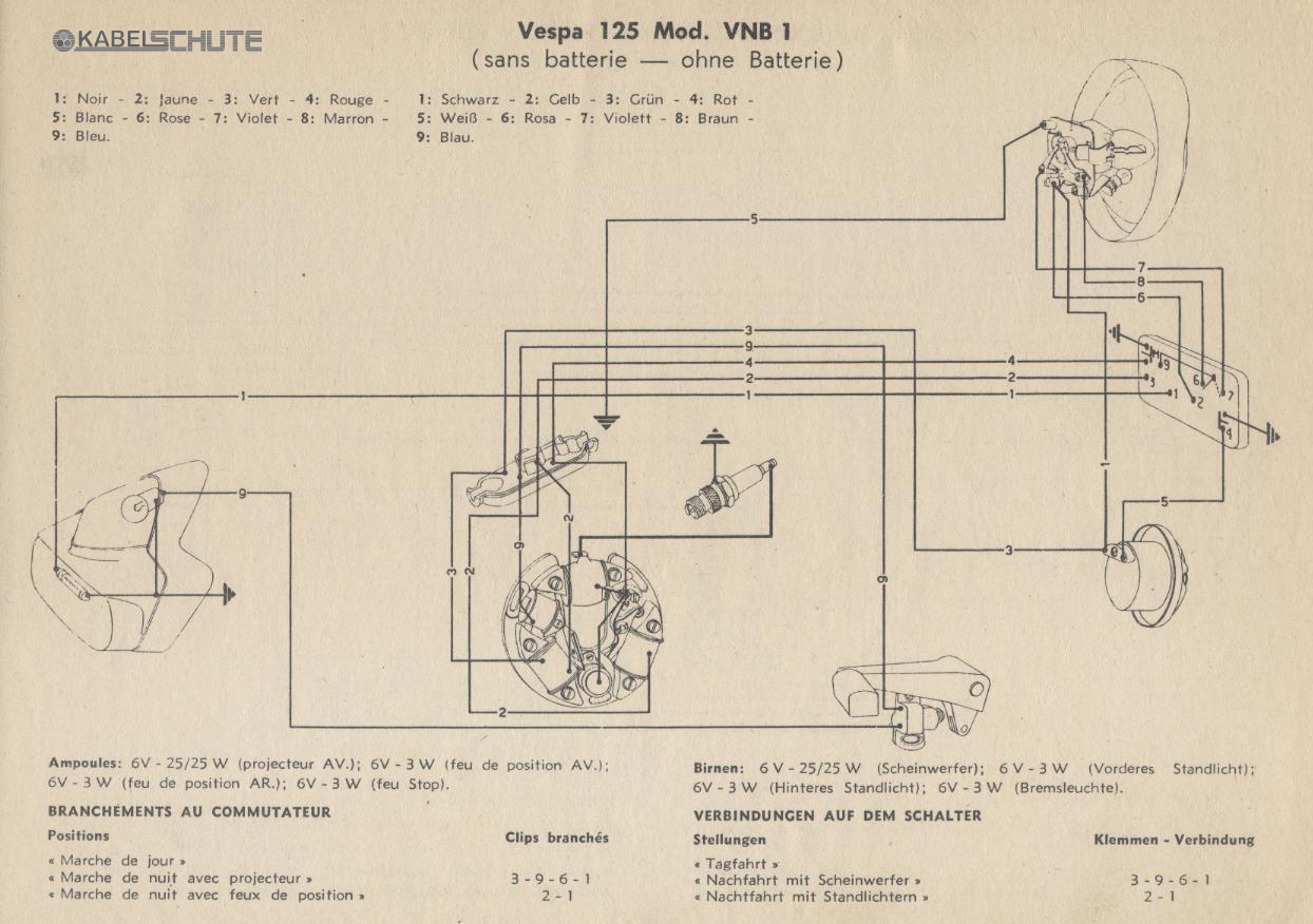 Vespa Wiring Diagram Free Library Ciao Detroit Burbs Vintage Stator Get