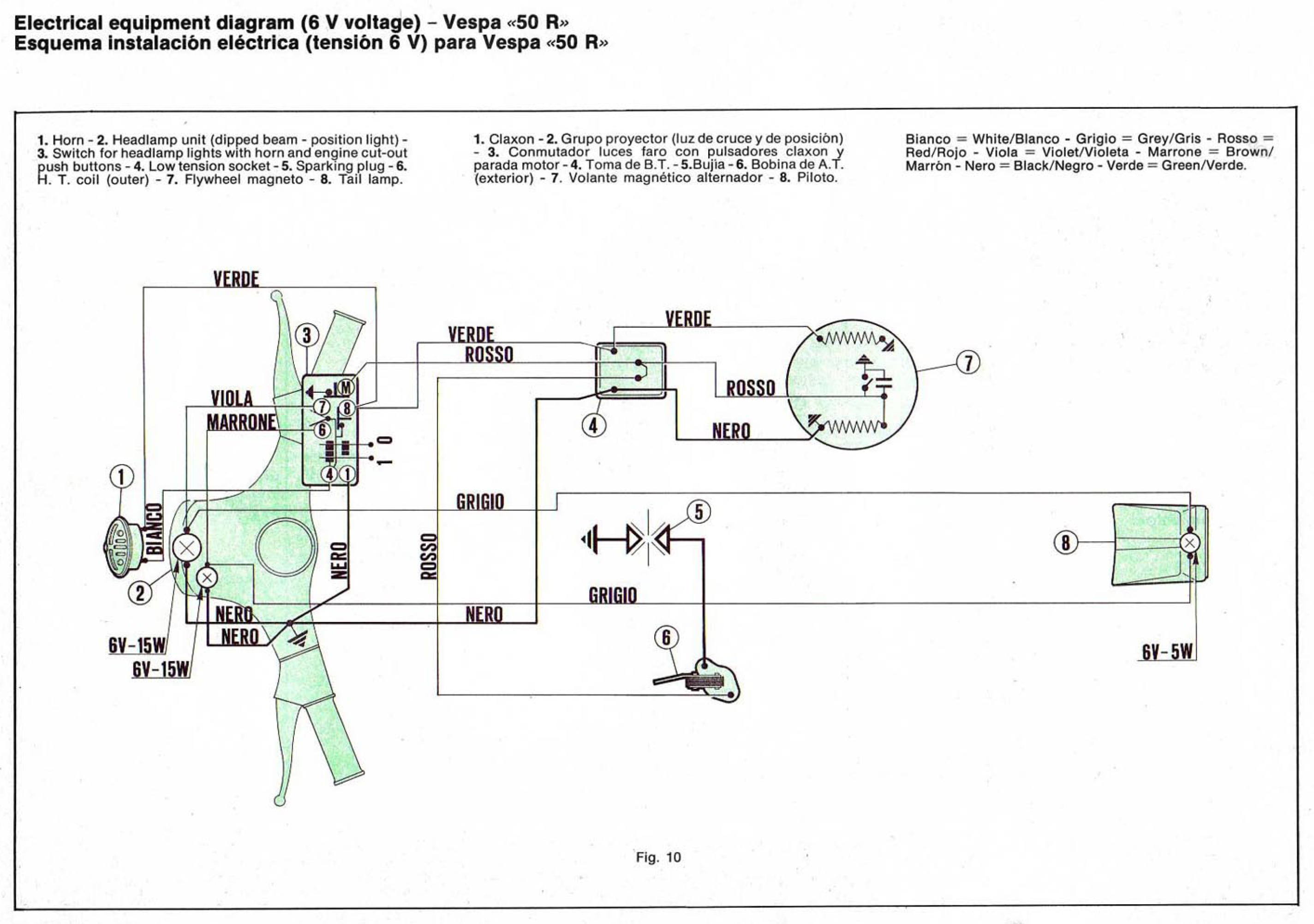 Vespa Light Switch Wiring Free Diagram For You Corsa Wire Center Px