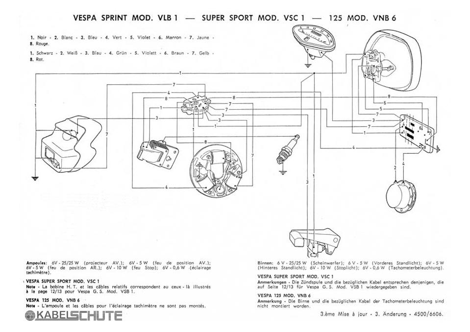 Vespa wiring diagram images