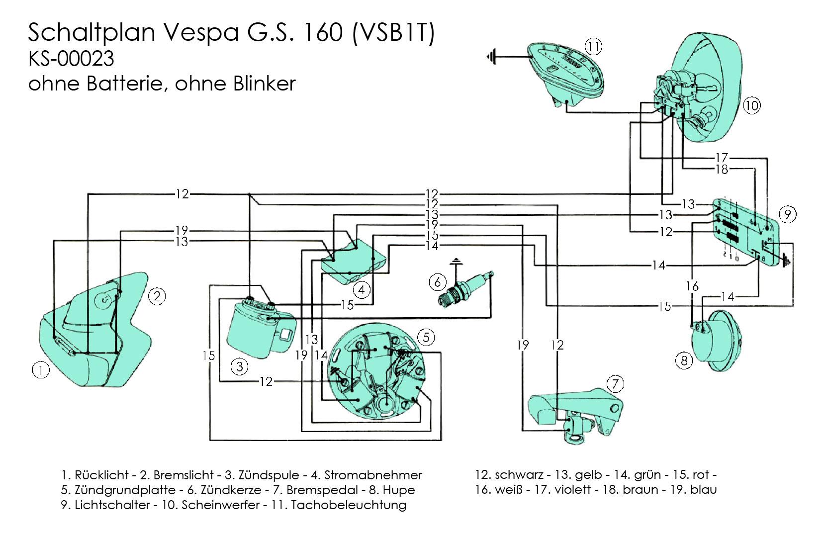 Stupendous Vespa Vbb Wiring Diagram Wiring Diagram Data Wiring Cloud Brecesaoduqqnet