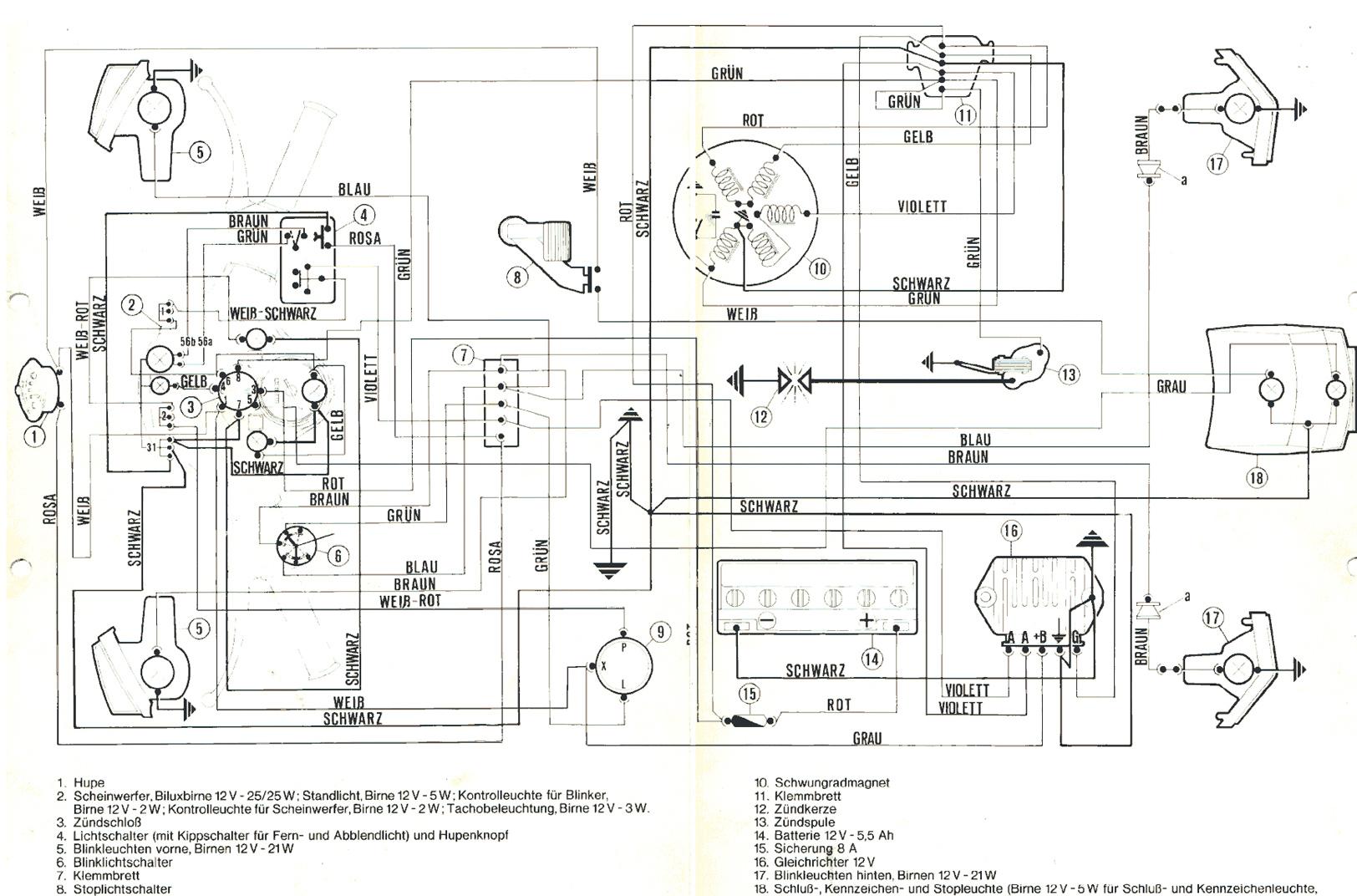 das vespa forum gt gts lx s et px thema. Black Bedroom Furniture Sets. Home Design Ideas