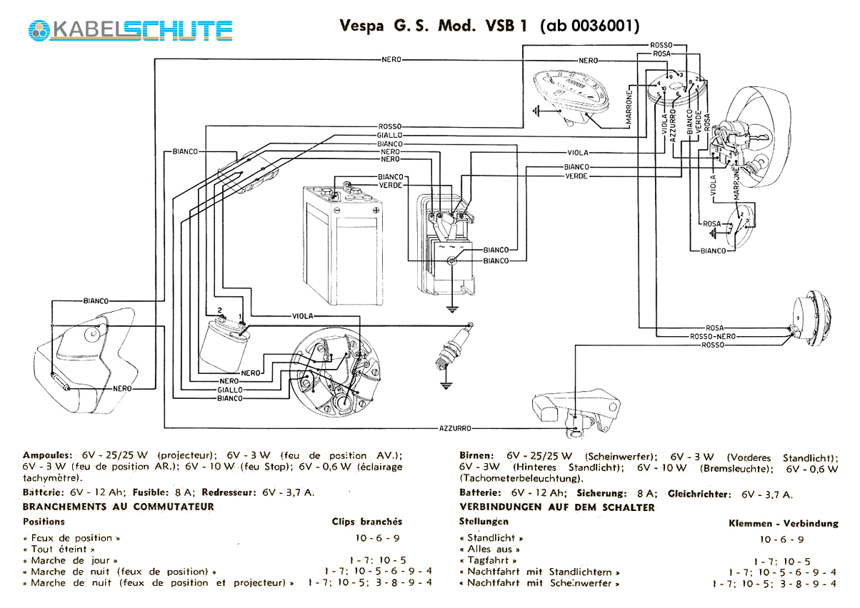 vespa et2 wiring diagram three pollock wiring diagrams